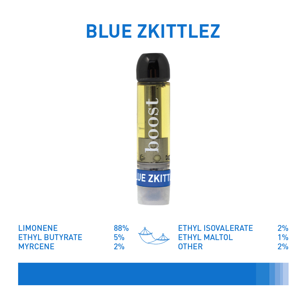 Boost  THC Vape Cartridges – Blue Zkittlez (1g)